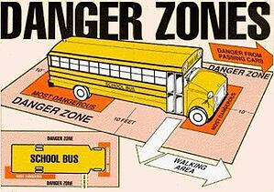 Image result for school bus danger zone
